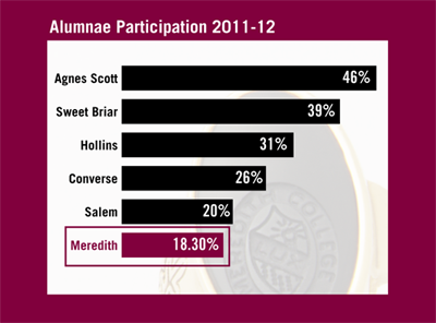 alumnae_participation
